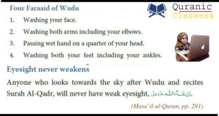 Fard of Wudu